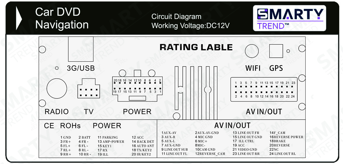 1 din wiring diagram 1 itasca 22e wire diagram 1987 winnebago chieftain owners manual  at eliteediting.co