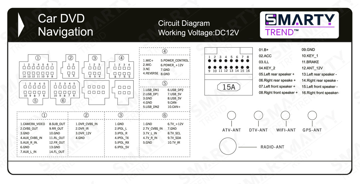 Circuit Diagram  Pinouts  For Smarty Trend Units