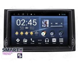 Hyundai H1 2007-2012 Android Car Stereo Navigation In-Dash Head Unit