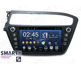 Hyundai i20 Europe Android Car Stereo Navigation In-Dash Head Unit