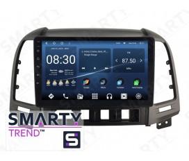 Hyundai Santa Fe 2006-2012 Android Car Stereo Navigation In-Dash Head Unit